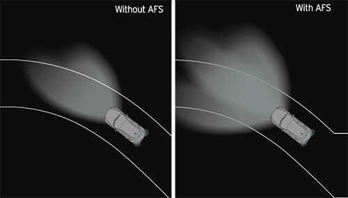 Adaptive Front-lightning System (AFS)