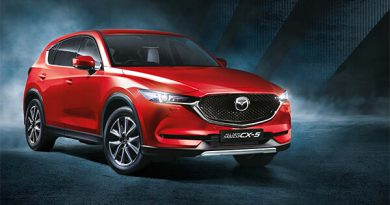 Merah Warna Mobil Unggulan Mazda